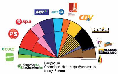 Source / Bron: site officiel de la commune de Saint-Josse - Officiële site van de gemeente Sint-Joost