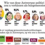 bron-source: www.hetnieuwsblad.be; foto-photo: RR